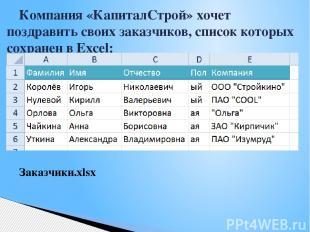 Заказчики.xlsx Компания «КапиталСтрой» хочет поздравить своих заказчиков, список
