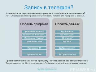 (C) Oxygen Software, 2000-2009 http://www.oxygen-forensic.com Запись в телефон?