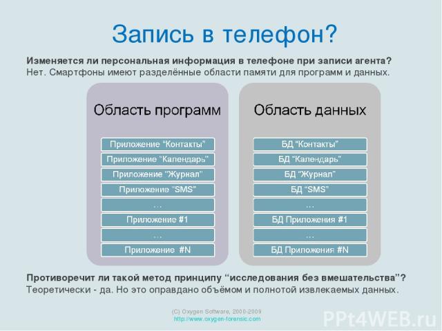 (C) Oxygen Software, 2000-2009 http://www.oxygen-forensic.com Запись в телефон? Изменяется ли персональная информация в телефоне при записи агента? Нет. Смартфоны имеют разделённые области памяти для программ и данных. Противоречит ли такой метод пр…