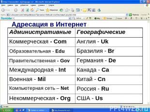 Адресация в Интернет Административные Географические Коммерческая - Com Англия -