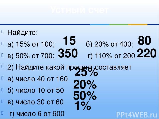 Найдите: а) 15% от 100; б) 20% от 400; в) 50% от 700; г) 110% от 200 2) Найдите какой процент составляет а) число 40 от 160 б) число 10 от 50 в) число 30 от 60 г) число 6 от 600 Устный счет 15 350 80 220 25% 20% 50% 1%
