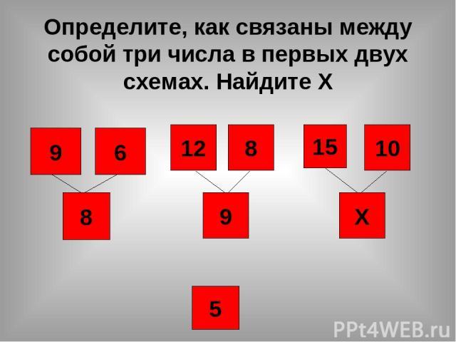 Определите, как связаны между собой три числа в первых двух схемах. Найдите Х 15 5
