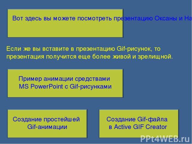 Вот здесь вы можете посмотреть презентацию Оксаны и Насти Если же вы вставите в презентацию Gif-рисунок, то презентация получится еще более живой и зрелищной. Создание простейшей Gif-анимации Пример анимации средствами MS PowerPoint с Gif-рисунками …