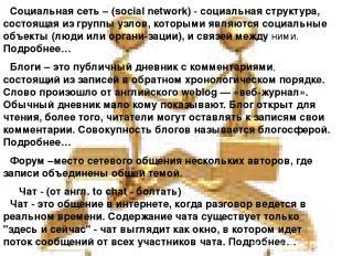 Социальная сеть – (social network) - социальная структура, состоящая из группы у