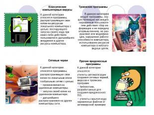 Классические компьютерные вирусы К данной категории относятся программы, распрос
