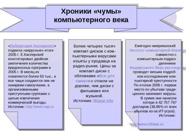 «Лаборатория Касперского» подвела «вирусные» итоги 2005 г. Е.Касперский констатировал двойное увеличение количества вредоносных программ в 2005 г. В месяц их появляется более 50 тыс., и все чаще создаются они не хакерами-самоучками, а организованным…