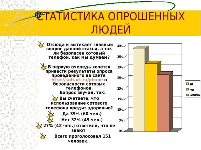 СТАТИСТИКА ОПРОШЕННЫХ ЛЮДЕЙ Отсюда и вытекает главный вопрос данной статьи, а так ли безопасен сотовый телефон, как мы думаем? В первую очередь хочется привести результаты опроса проведенного на сайте http://softart.ru/phone о безопасности сотовых …