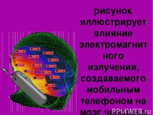 рисунок иллюстрирует влияние электромагнитного излучения, создаваемого мобильным