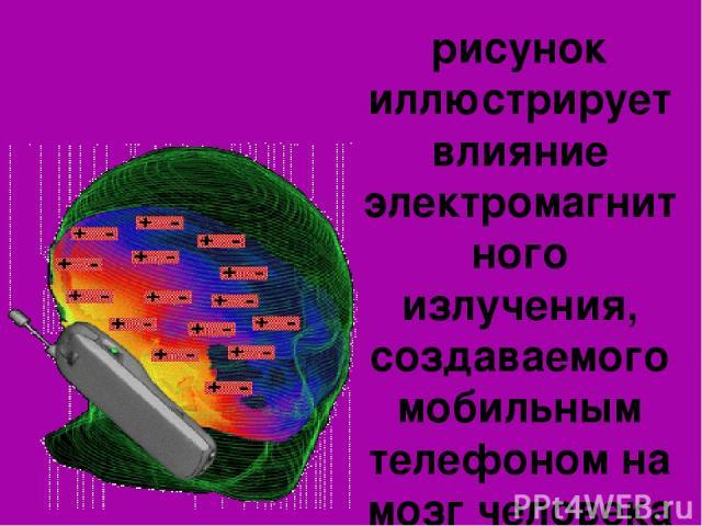 рисунок иллюстрирует влияние электромагнитного излучения, создаваемого мобильным телефоном на мозг человека