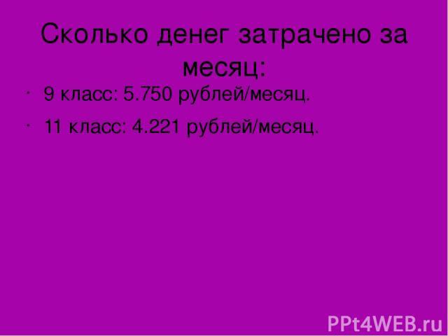Сколько денег затрачено за месяц: 9 класс: 5.750 рублей/месяц. 11 класс: 4.221 рублей/месяц.