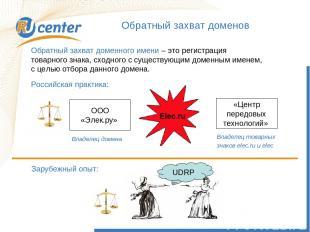 Обратный захват доменов Обратный захват доменного имени – это регистрация товарн