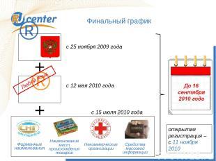 с 25 ноября 2009 года с 12 мая 2010 года + с 15 июля 2010 года + открытая регист