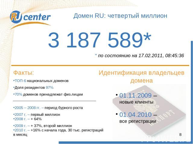 Как работает домен TEL? Домен RU: четвертый миллион 3 187 589* Факты: ТОП-6 национальных доменов Доля резидентов 97% 70% доменов принадлежат физ.лицам 2005 – 2008 гг. – период бурного роста 2007 г. – первый миллион 2008 г. – + 64% 2009 г. – + 37%, в…