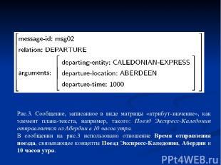 Рис.3. Сообщение, записанное в виде матрицы «атрибут-значение», как элемент план
