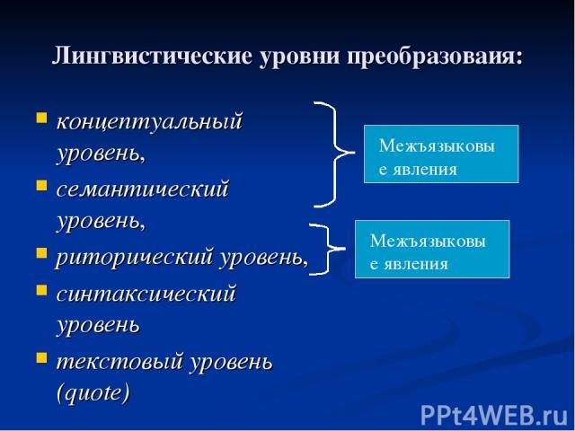 Лингвистические уровни преобразоваия: концептуальный уровень, семантический уровень, риторический уровень, синтаксический уровень текстовый уровень (quote)