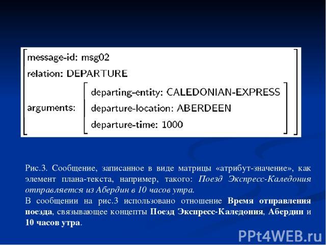 Рис.3. Сообщение, записанное в виде матрицы «атрибут-значение», как элемент плана-текста, например, такого: Поезд Экспресс-Каледония отправляется из Абердин в 10 часов утра. В сообщении на рис.3 использовано отношение Время отправления поезда, связы…