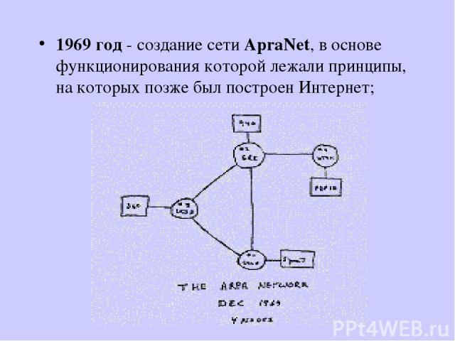 1969 год - создание сети ApraNet, в основе функционирования которой лежали принципы, на которых позже был построен Интернет;