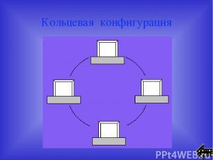 Кольцевая конфигурация