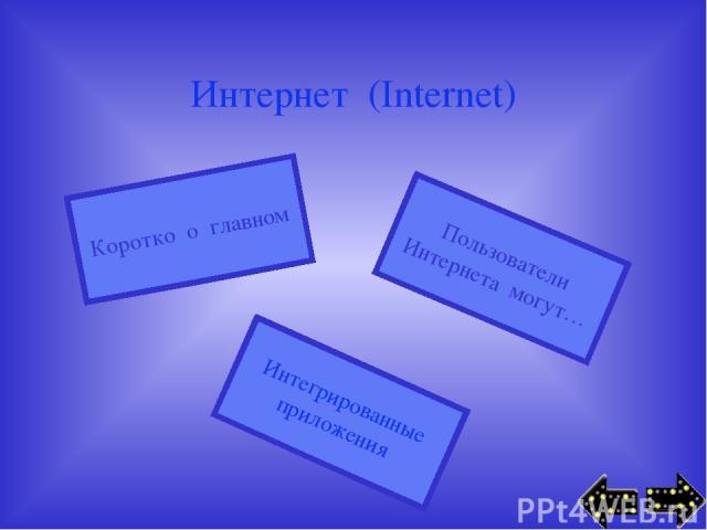 Интернет (Internet) Пользователи Интернета могут… Интегрированные приложения Коротко о главном