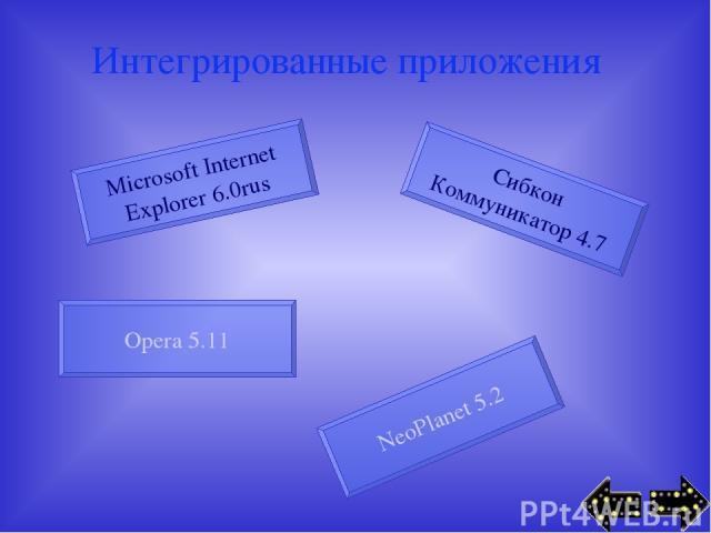 Интегрированные приложения Microsoft Internet Explorer 6.0rus Сибкон Коммуникатор 4.7 NeoPlanet 5.2 Opera 5.11