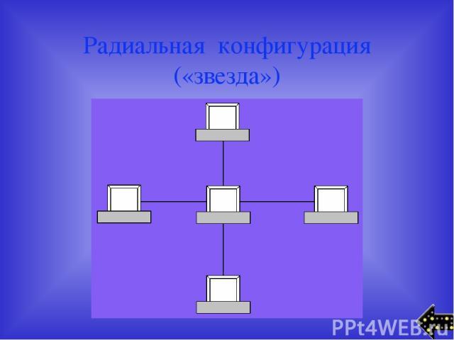 Радиальная конфигурация («звезда»)