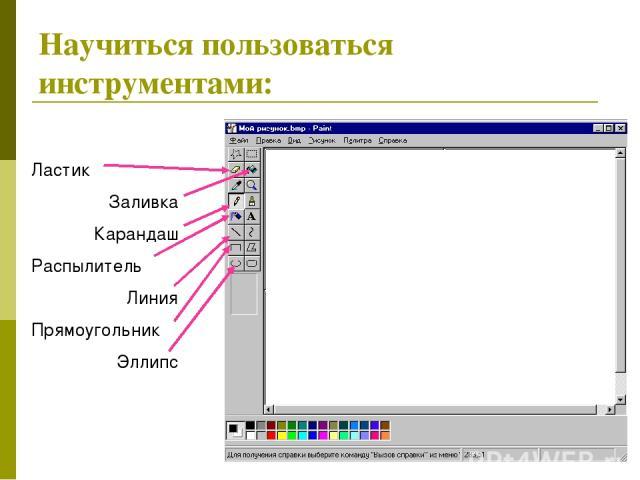 * Ластик Заливка Карандаш Распылитель Линия Прямоугольник Эллипс Научиться пользоваться инструментами:
