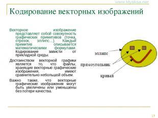 Кодирование векторных изображений Векторное изображение представляет собой совок