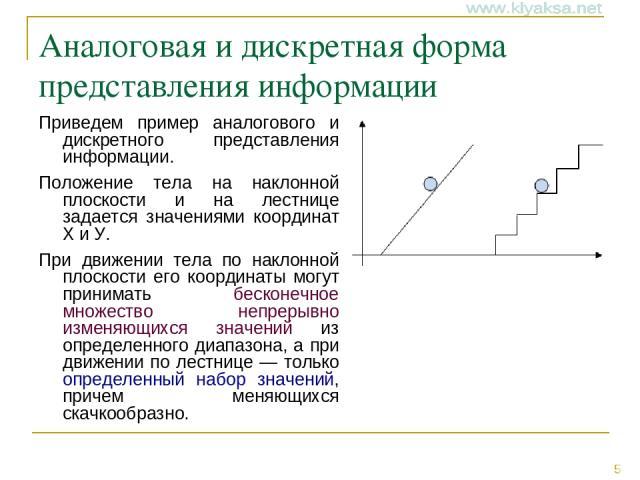 Аналоговая и дискретная форма представления информации Приведем пример аналогового и дискретного представления информации. Положение тела на наклонной плоскости и на лестнице задается значениями координат X и У. При движении тела по наклонной плоско…