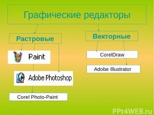 Графические редакторы Растровые Векторные CorelDraw Corel Photo-Paint Аdobe Illu