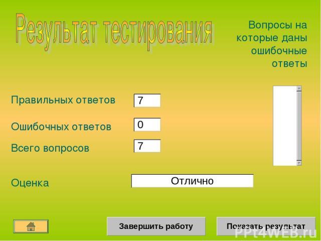 Правильных ответов Ошибочных ответов Всего вопросов Оценка Вопросы на которые даны ошибочные ответы