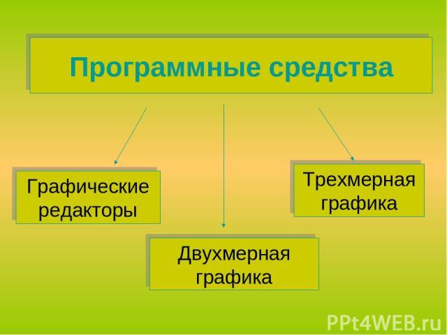 Программные средства Графические редакторы Двухмерная графика Трехмерная графика