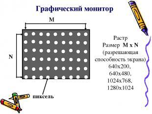 Графический монитор N M пиксель Растр Размер M x N (разрешающая способность экра