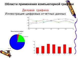 Деловая графика Иллюстрация цифровых отчетных данных Области применения компьюте
