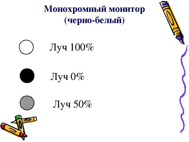 Монохромный монитор (черно-белый) Луч 100% Луч 0% Луч 50%