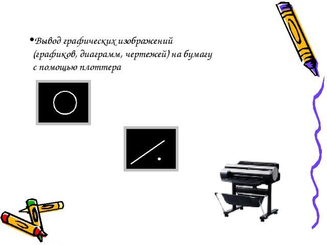 Вывод графических изображений (графиков, диаграмм, чертежей) на бумагу с помощью плоттера