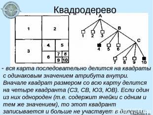 * © Харитонов А. Ю. Квадродерево - вся карта последовательно делится на квадраты