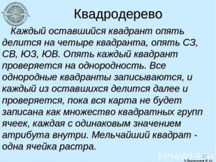 * © Харитонов А. Ю. Квадродерево Каждый оставшийся квадрант опять делится на чет