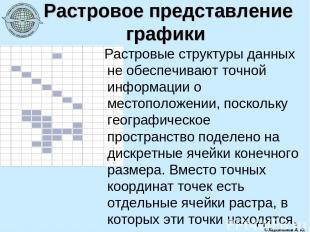 * © Харитонов А. Ю. Растровое представление графики Растровые структуры данных н