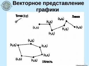 * © Харитонов А. Ю. Векторное представление графики