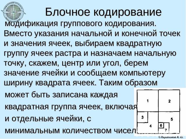 * © Харитонов А. Ю. Блочное кодирование модификация группового кодирования. Вместо указания начальной и конечной точек и значения ячеек, выбираем квадратную группу ячеек растра и назначаем начальную точку, скажем, центр или угол, берем значение ячей…