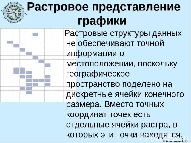 * © Харитонов А. Ю. Растровое представление графики Растровые структуры данных не обеспечивают точной информации о местоположении, поскольку географическое пространство поделено на дискретные ячейки конечного размера. Вместо точных координат точек е…