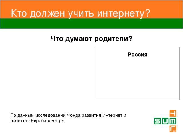 Кто должен учить интернету? Что думают родители? По данным исследований Фонда развития Интернет и проекта «Евробарометр».