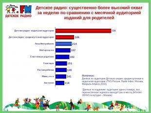 Детское радио: существенно более высокий охват за неделю по сравнению с месячной