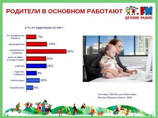РОДИТЕЛИ В ОСНОВНОМ РАБОТАЮТ Источник: TNS-Россия, Radio Index, Москва, Февраль-