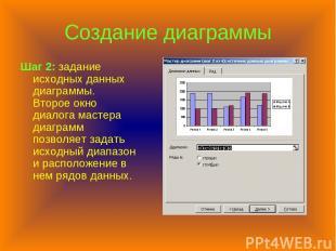 Создание диаграммы Шаг 2: задание исходных данных диаграммы. Второе окно диалога
