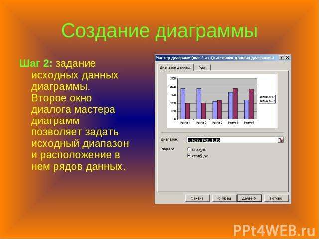 Создание диаграммы Шаг 2: задание исходных данных диаграммы. Второе окно диалога мастера диаграмм позволяет задать исходный диапазон и расположение в нем рядов данных.
