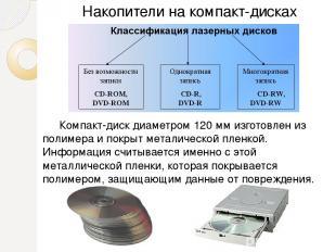 Накопители на компакт-дисках Компакт-диск диаметром 120 мм изготовлен из полимер