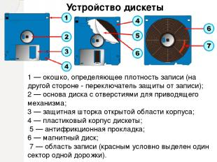 1 — окошко, определяющее плотность записи (на другой стороне - переключатель защ