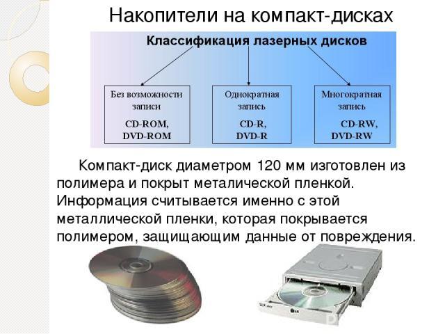 Накопители на компакт-дисках Компакт-диск диаметром 120 мм изготовлен из полимера и покрыт металической пленкой. Информация считывается именно с этой металлической пленки, которая покрывается полимером, защищающим данные от повреждения.