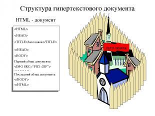 HTML - документ Структура гипертекстового документа Заголовок Первый абзац докум